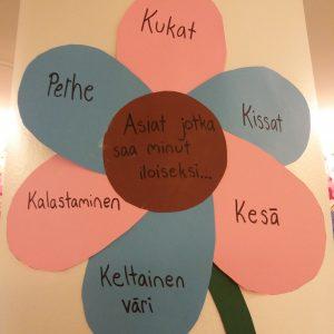 Nuorten työpajan ajatuskukka. Asioita jotka saa iloiseksi: Kissat, kukat, perhe, kesä, kalastaminen, keltainen väri