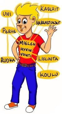 Kuvassa piirretty mies. Punainen paita, siniset housut. Ympärillä mielen hyvinvoinnin avain sanoja